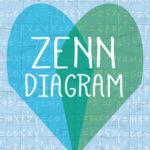 [PDF] [EPUB] Zenn Diagram Download