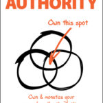 [PDF] [EPUB] Sell with Authority: Own and Monetize Your Agency's Authority Position Download