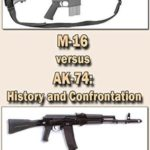 [PDF] [EPUB] M-16 versus AK-74: History and Confrontation: Unique modern and old world war technology Download