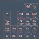 [PDF] [EPUB] The Periodic Table of Feminism Download